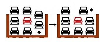 近くの立体駐車場が地上げされています!